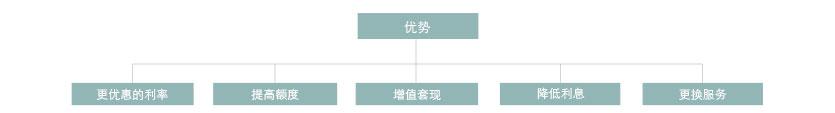 重组职业-01(2)